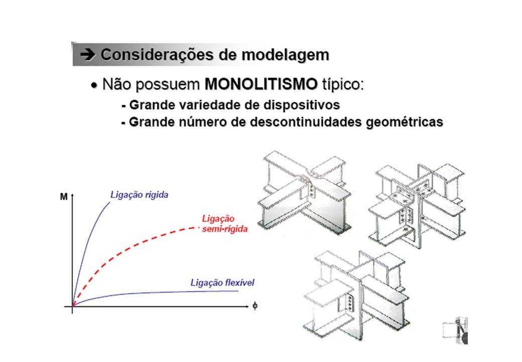 INTRODUÇÃOINTRODUÇÃO Classificação das Ligações Segundo a rigidez Rígidas Semi-rígidas Rígida Flexíveis Segundo os dispositivos de ligação Parafusadas Soldadas