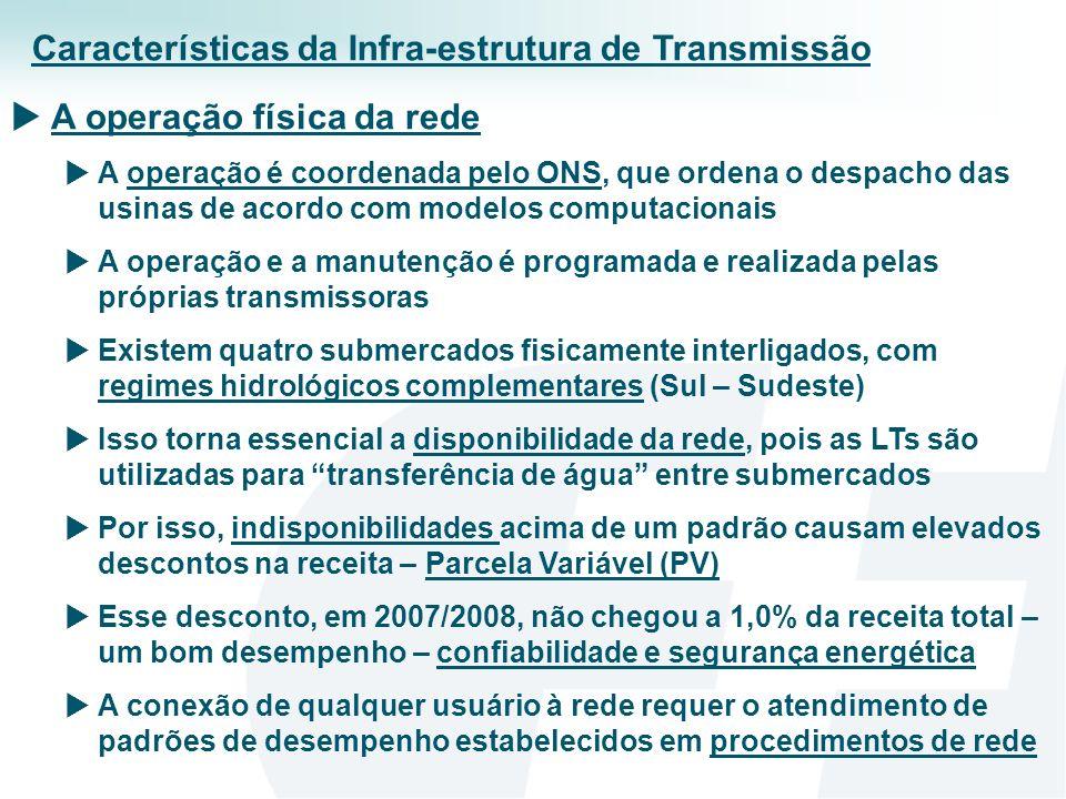 Tipos de contratos Todos são contratos padronizados pela ANEEL Contrato de Concessão – é o contrato regulatório: rege a relação entre a Transmissora e o Poder Concedente Contrato de Prestação de Serviços de Transmissão (CPST) – rege a relação entre o ONS e as Transmissoras Contrato de Uso do Sistema de Transmissão (CUST) – rege a relação entre os Usuários (G ou D ou CL) com as Transmissoras e o ONS Contrato de Conexão de Transmissão (CCT): rege a relação entre G ou D ou C com as Transmissoras Contrato de Compartilhamento de Instalações de Transmissão (CCI) – rege a relação entre transmissoras Aspectos relacionados à contratação