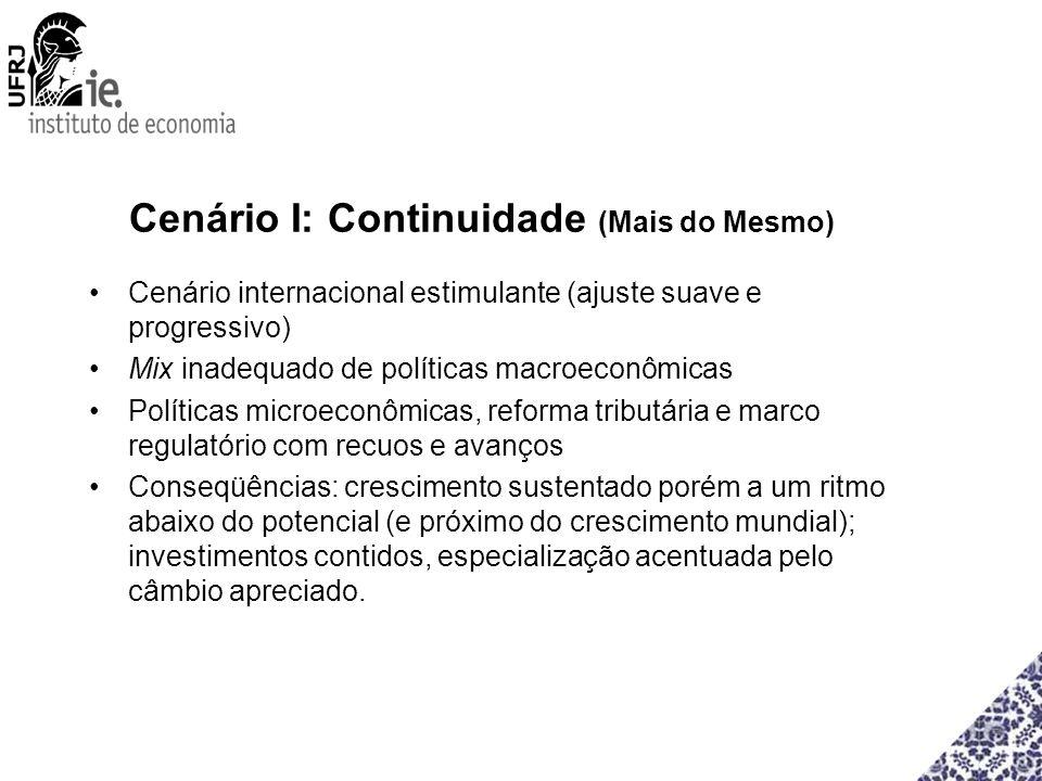 Cenário I: Continuidade (Mais do Mesmo) Cenário internacional estimulante (ajuste suave e progressivo) Mix inadequado de políticas macroeconômicas Pol