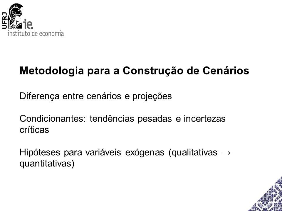 Metodologia para a Construção de Cenários Diferença entre cenários e projeções Condicionantes: tendências pesadas e incertezas críticas Hipóteses para