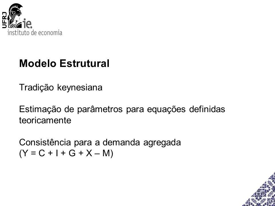 Modelo Estrutural Tradição keynesiana Estimação de parâmetros para equações definidas teoricamente Consistência para a demanda agregada (Y = C + I + G