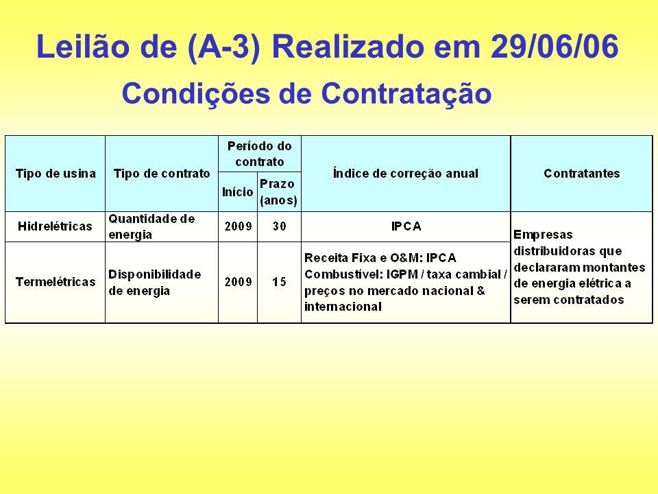 Condições de Contratação Leilão de (A-3) Realizado em 29/06/06