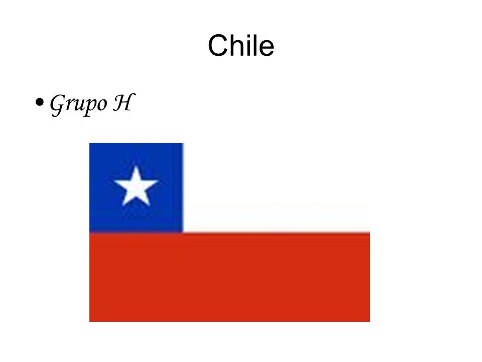 Chile Grupo H