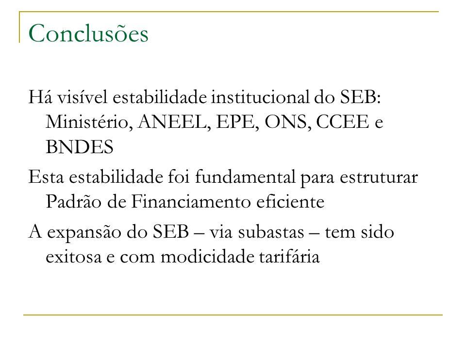 Conclusões Há visível estabilidade institucional do SEB: Ministério, ANEEL, EPE, ONS, CCEE e BNDES Esta estabilidade foi fundamental para estruturar P