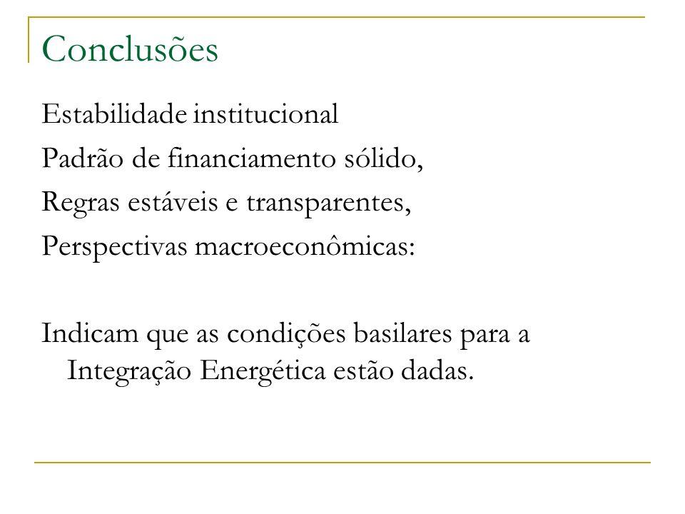 Conclusões Estabilidade institucional Padrão de financiamento sólido, Regras estáveis e transparentes, Perspectivas macroeconômicas: Indicam que as co