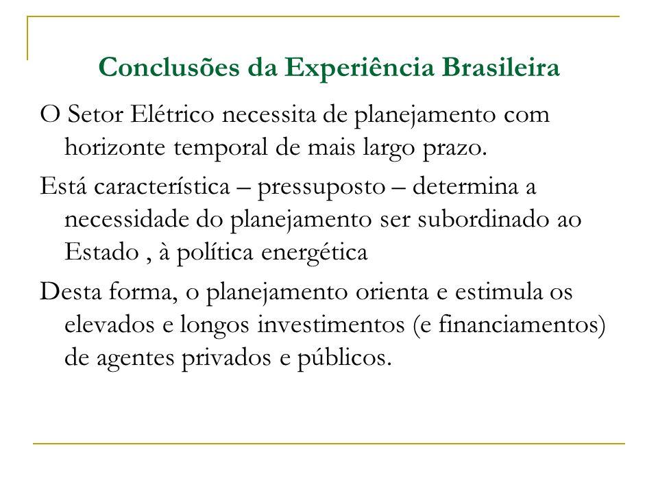 Conclusões da Experiência Brasileira O Setor Elétrico necessita de planejamento com horizonte temporal de mais largo prazo. Está característica – pres