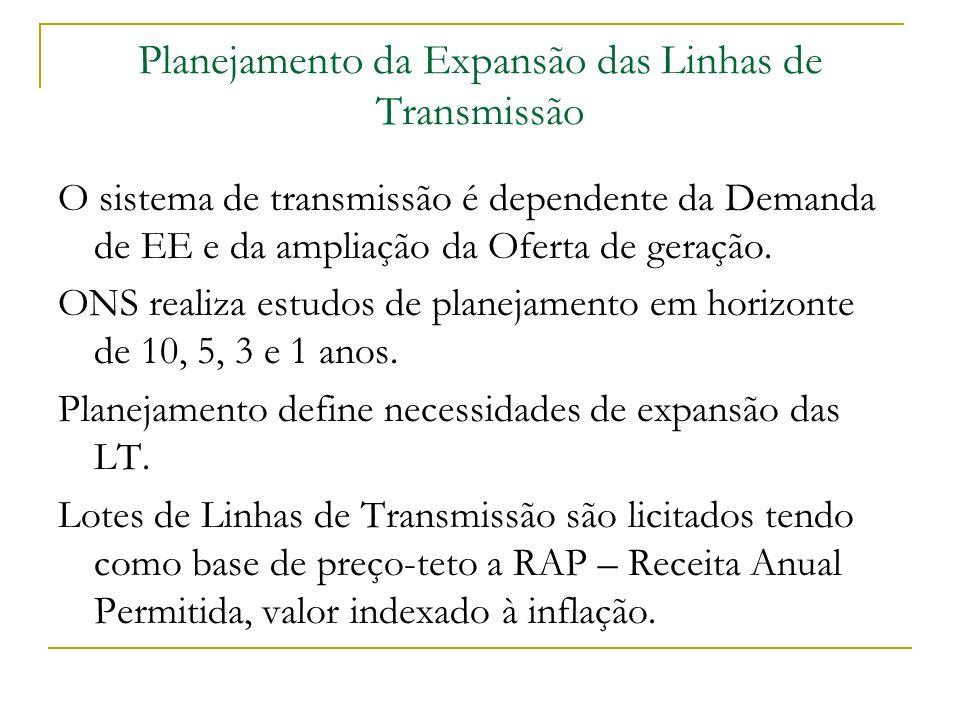 Planejamento da Expansão das Linhas de Transmissão O sistema de transmissão é dependente da Demanda de EE e da ampliação da Oferta de geração. ONS rea