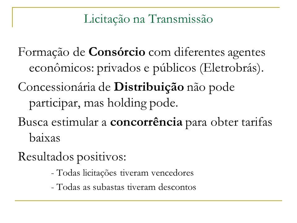 Licitação na Transmissão Formação de Consórcio com diferentes agentes econômicos: privados e públicos (Eletrobrás). Concessionária de Distribuição não