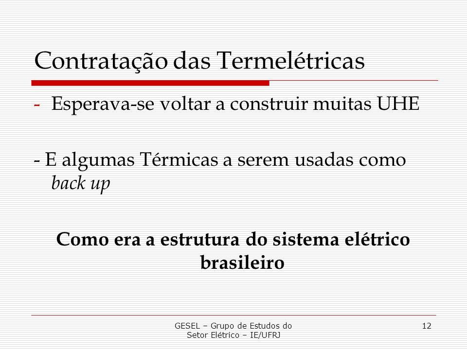 Contratação das Termelétricas -Esperava-se voltar a construir muitas UHE - E algumas Térmicas a serem usadas como back up Como era a estrutura do sist
