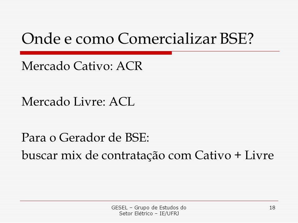 Onde e como Comercializar BSE? Mercado Cativo: ACR Mercado Livre: ACL Para o Gerador de BSE: buscar mix de contratação com Cativo + Livre GESEL – Grup