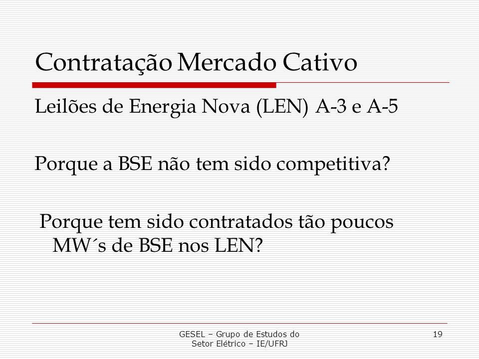Contratação Mercado Cativo Leilões de Energia Nova (LEN) A-3 e A-5 Porque a BSE não tem sido competitiva? Porque tem sido contratados tão poucos MW´s