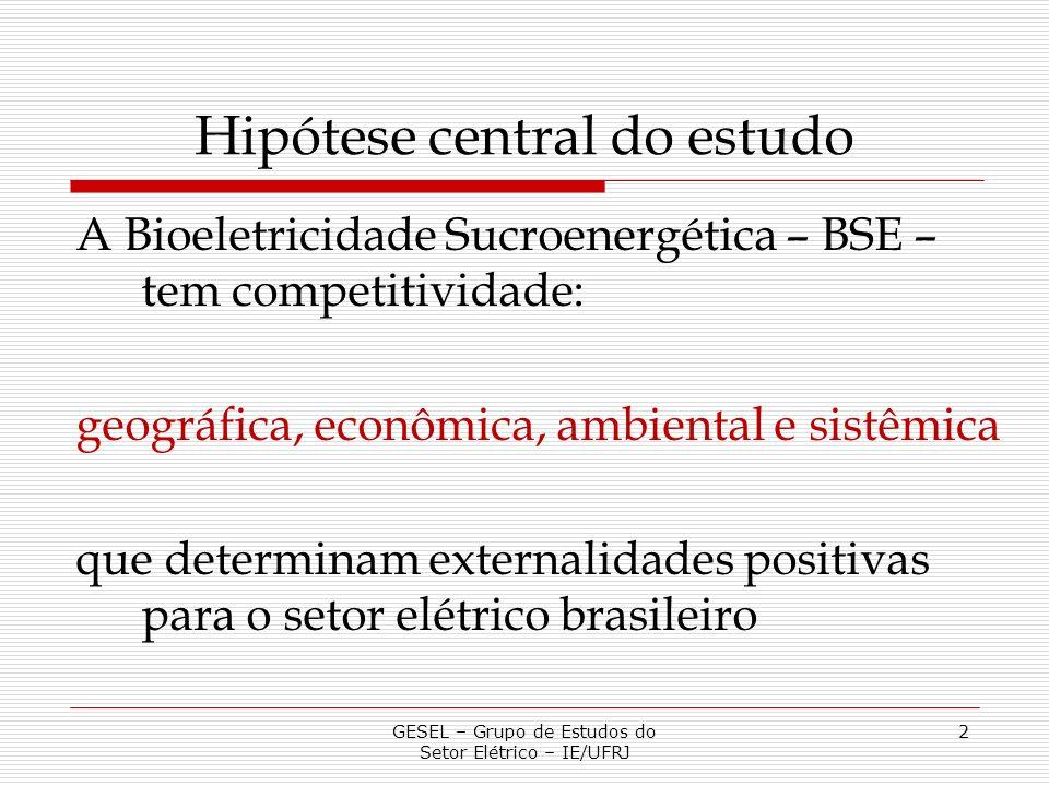 Como provar a hipótese.1- Papel e funções da Bioeletricidade BSE na matriz e no sistema elétrico.
