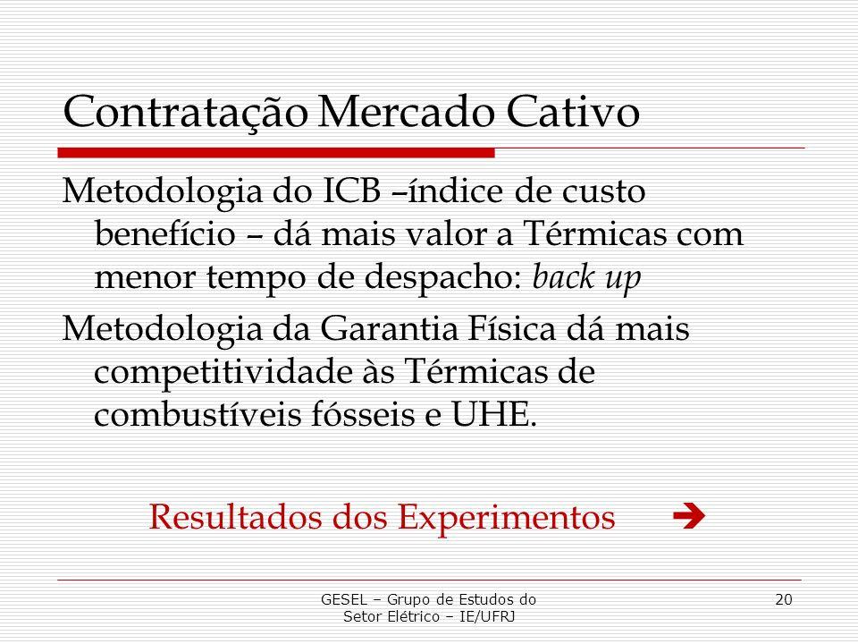 Contratação Mercado Cativo Metodologia do ICB –índice de custo benefício – dá mais valor a Térmicas com menor tempo de despacho: back up Metodologia d
