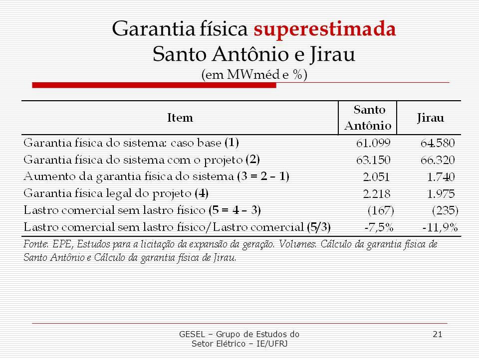 GESEL – Grupo de Estudos do Setor Elétrico – IE/UFRJ 21 Garantia física superestimada Santo Antônio e Jirau (em MWméd e %)