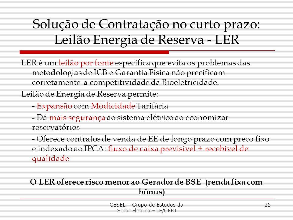 Solução de Contratação no curto prazo: Leilão Energia de Reserva - LER LER é um leilão por fonte específica que evita os problemas das metodologias de