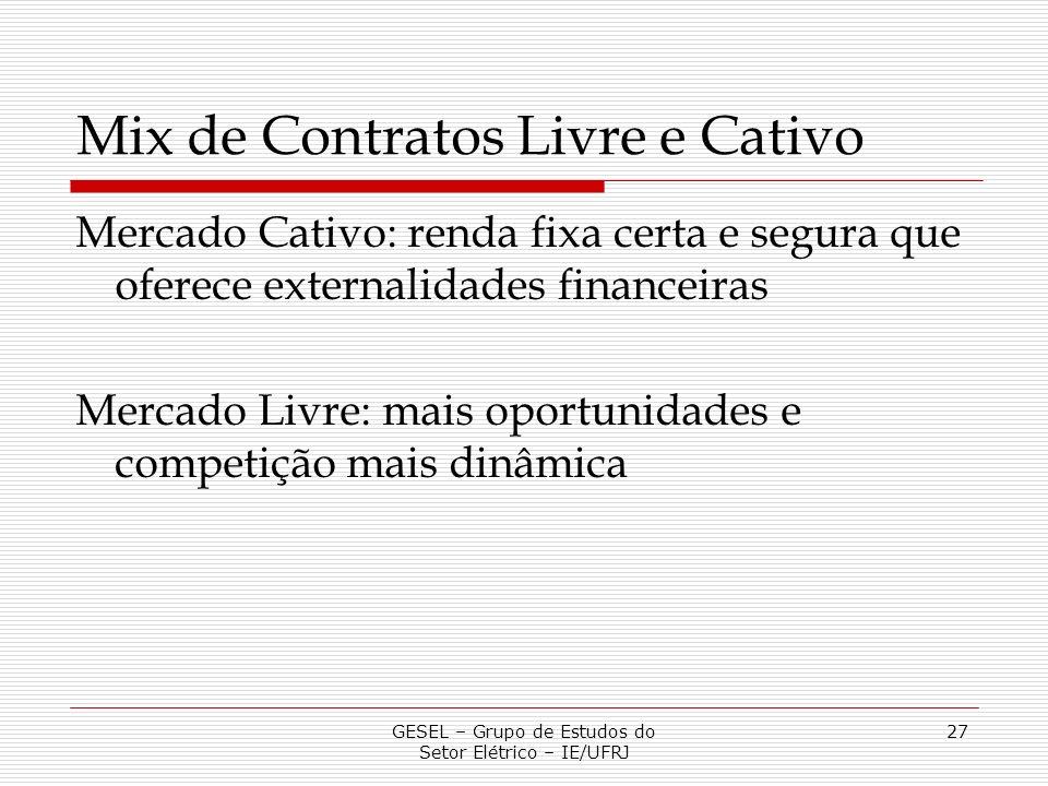 Mix de Contratos Livre e Cativo Mercado Cativo: renda fixa certa e segura que oferece externalidades financeiras Mercado Livre: mais oportunidades e c