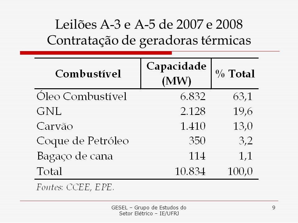 Leilões A-3 e A-5 de 2007 e 2008 Contratação de geradoras térmicas 9GESEL – Grupo de Estudos do Setor Elétrico – IE/UFRJ