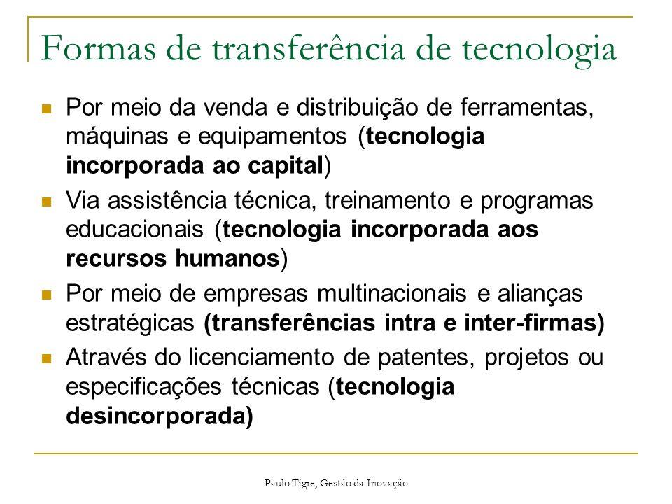 Paulo Tigre, Gestão da Inovação Formas de transferência de tecnologia Por meio da venda e distribuição de ferramentas, máquinas e equipamentos (tecnol