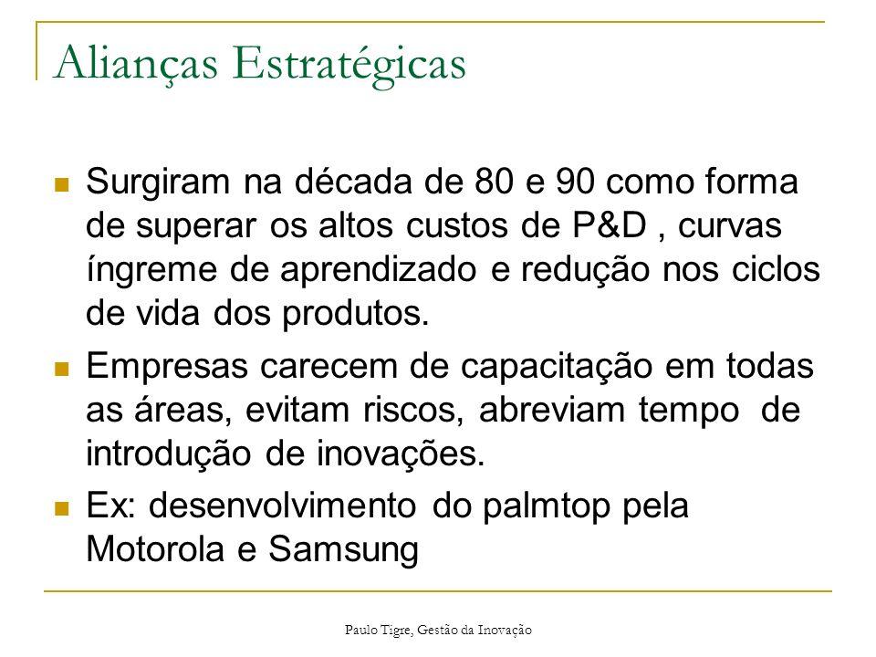 Paulo Tigre, Gestão da Inovação Alianças Estratégicas Surgiram na década de 80 e 90 como forma de superar os altos custos de P&D, curvas íngreme de ap