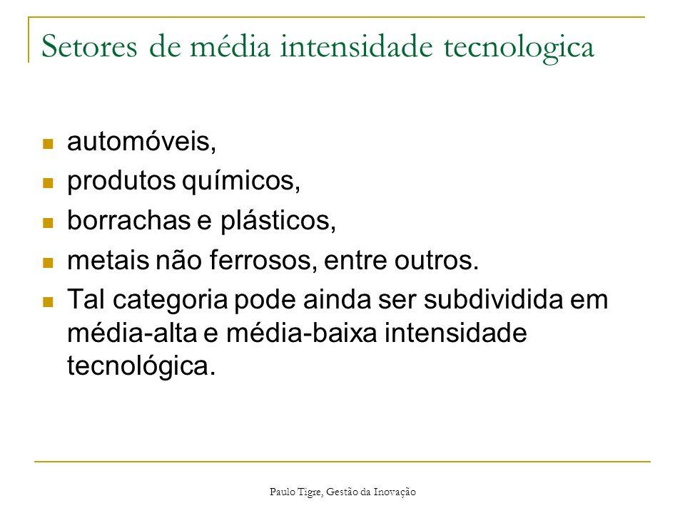 Paulo Tigre, Gestão da Inovação Setores de média intensidade tecnologica automóveis, produtos químicos, borrachas e plásticos, metais não ferrosos, en