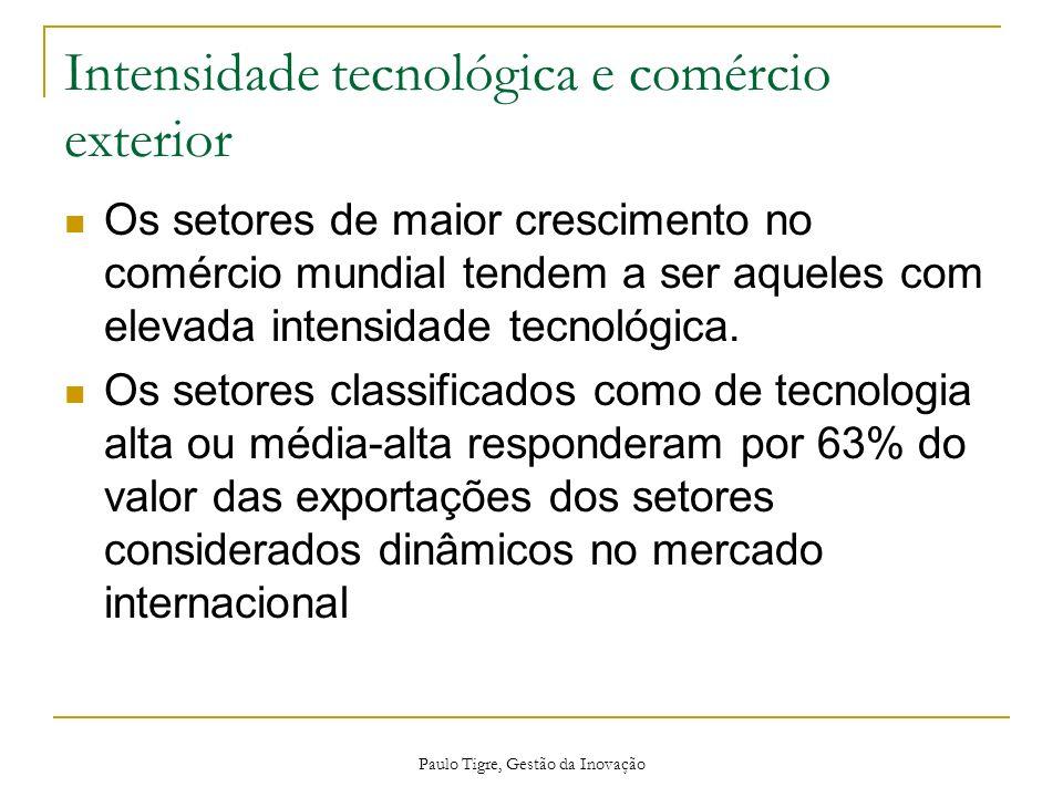 Paulo Tigre, Gestão da Inovação Intensidade tecnológica e comércio exterior Os setores de maior crescimento no comércio mundial tendem a ser aqueles c