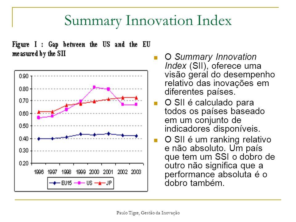 Paulo Tigre, Gestão da Inovação Summary Innovation Index O Summary Innovation Index (SII), oferece uma visão geral do desempenho relativo das inovaçõe