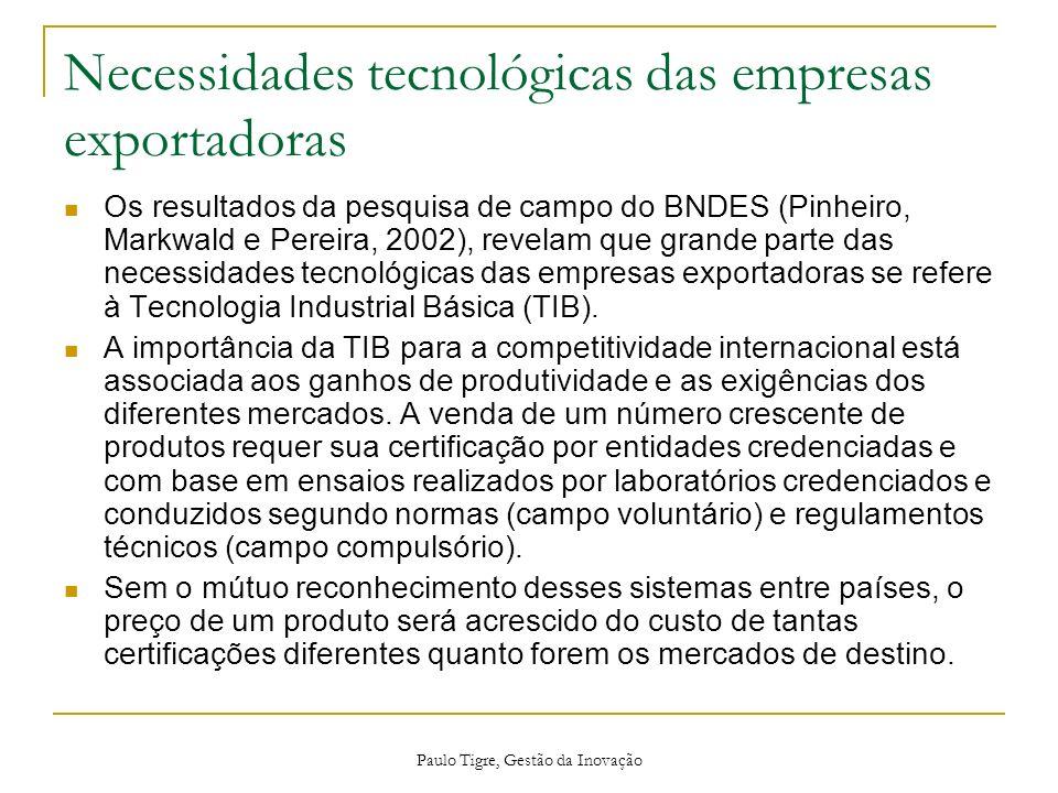 Paulo Tigre, Gestão da Inovação Necessidades tecnológicas das empresas exportadoras Os resultados da pesquisa de campo do BNDES (Pinheiro, Markwald e