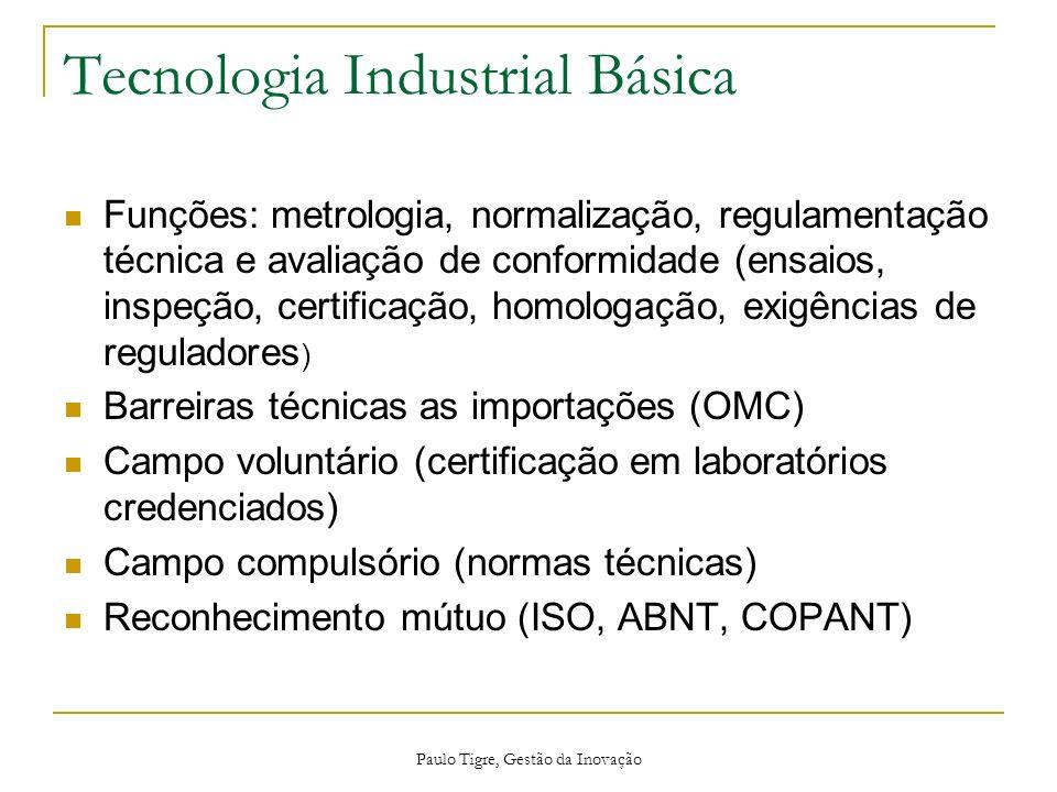 Paulo Tigre, Gestão da Inovação Tecnologia Industrial Básica Funções: metrologia, normalização, regulamentação técnica e avaliação de conformidade (en
