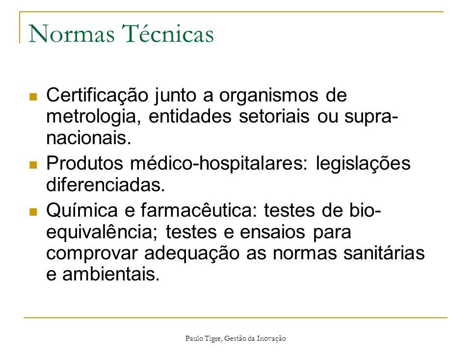 Paulo Tigre, Gestão da Inovação Normas Técnicas Certificação junto a organismos de metrologia, entidades setoriais ou supra- nacionais. Produtos médic