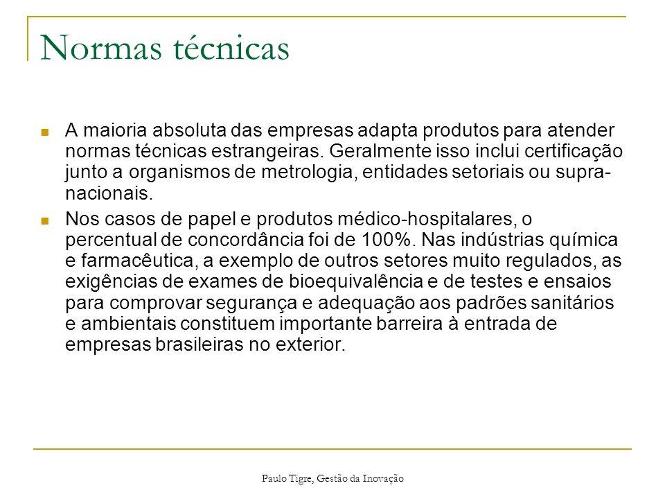 Paulo Tigre, Gestão da Inovação Normas técnicas A maioria absoluta das empresas adapta produtos para atender normas técnicas estrangeiras. Geralmente