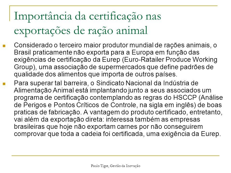Paulo Tigre, Gestão da Inovação Importância da certificação nas exportações de ração animal Considerado o terceiro maior produtor mundial de rações an