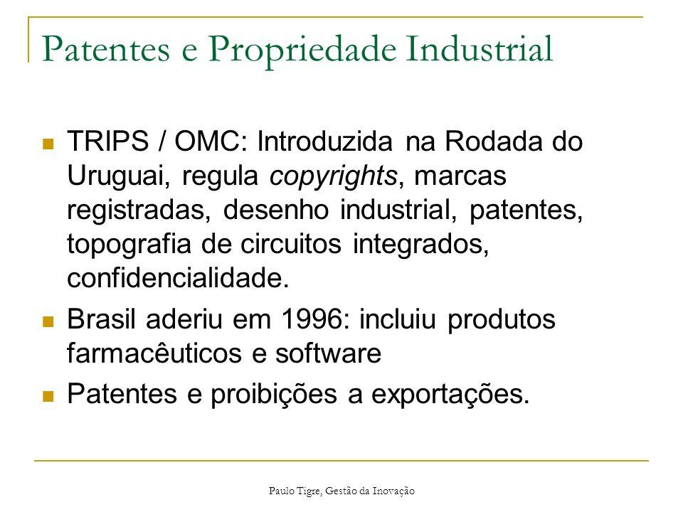 Paulo Tigre, Gestão da Inovação Patentes e Propriedade Industrial TRIPS / OMC: Introduzida na Rodada do Uruguai, regula copyrights, marcas registradas