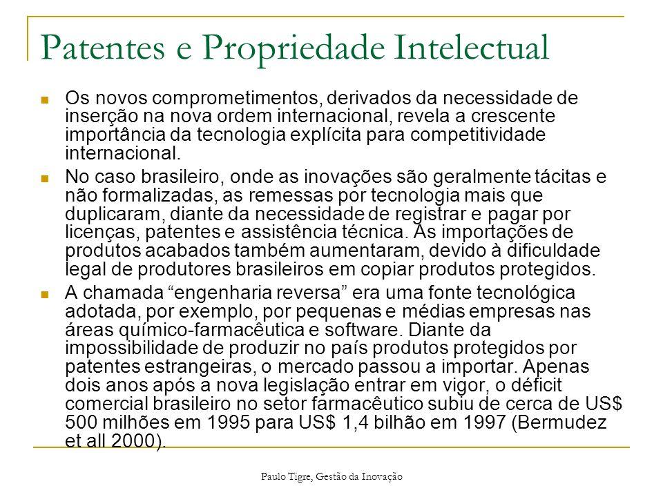 Paulo Tigre, Gestão da Inovação Patentes e Propriedade Intelectual Os novos comprometimentos, derivados da necessidade de inserção na nova ordem inter