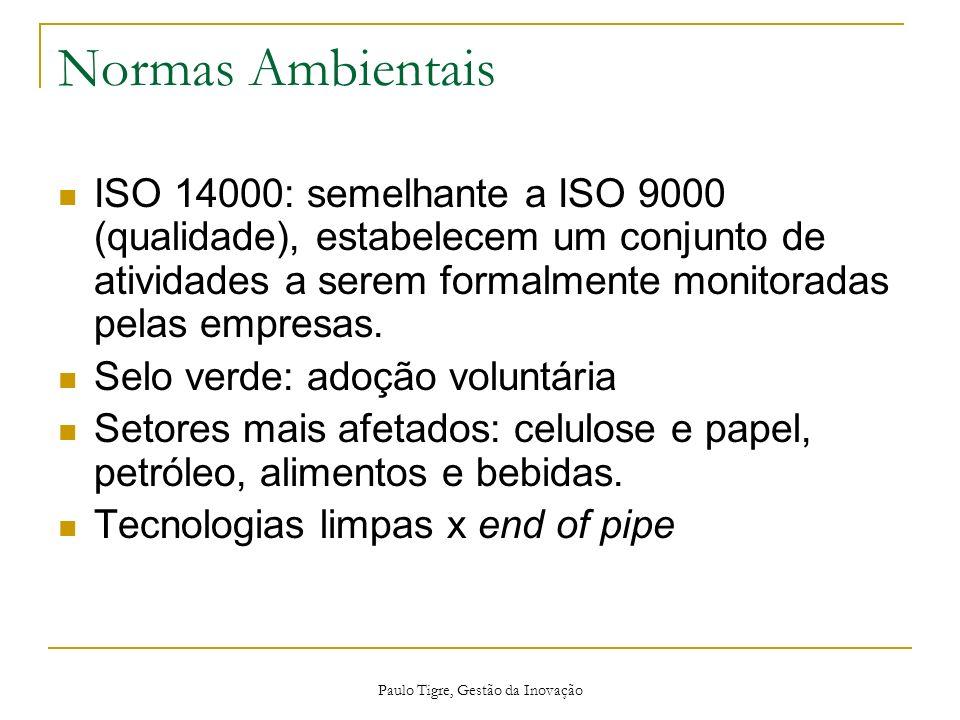 Paulo Tigre, Gestão da Inovação Normas Ambientais ISO 14000: semelhante a ISO 9000 (qualidade), estabelecem um conjunto de atividades a serem formalme