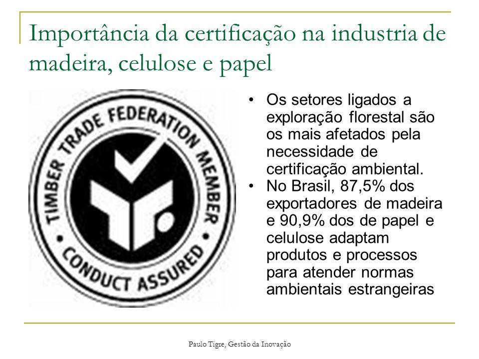 Paulo Tigre, Gestão da Inovação Importância da certificação na industria de madeira, celulose e papel Os setores ligados a exploração florestal são os