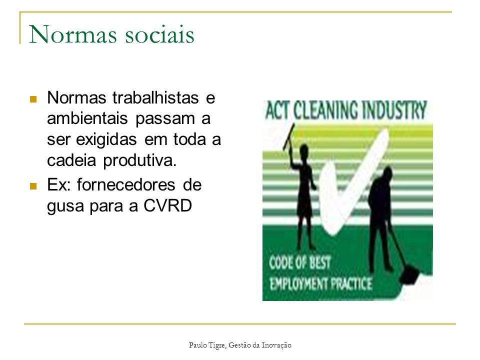 Paulo Tigre, Gestão da Inovação Normas sociais Normas trabalhistas e ambientais passam a ser exigidas em toda a cadeia produtiva. Ex: fornecedores de