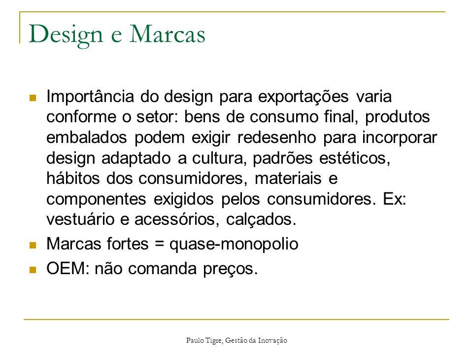 Paulo Tigre, Gestão da Inovação Design e Marcas Importância do design para exportações varia conforme o setor: bens de consumo final, produtos embalad