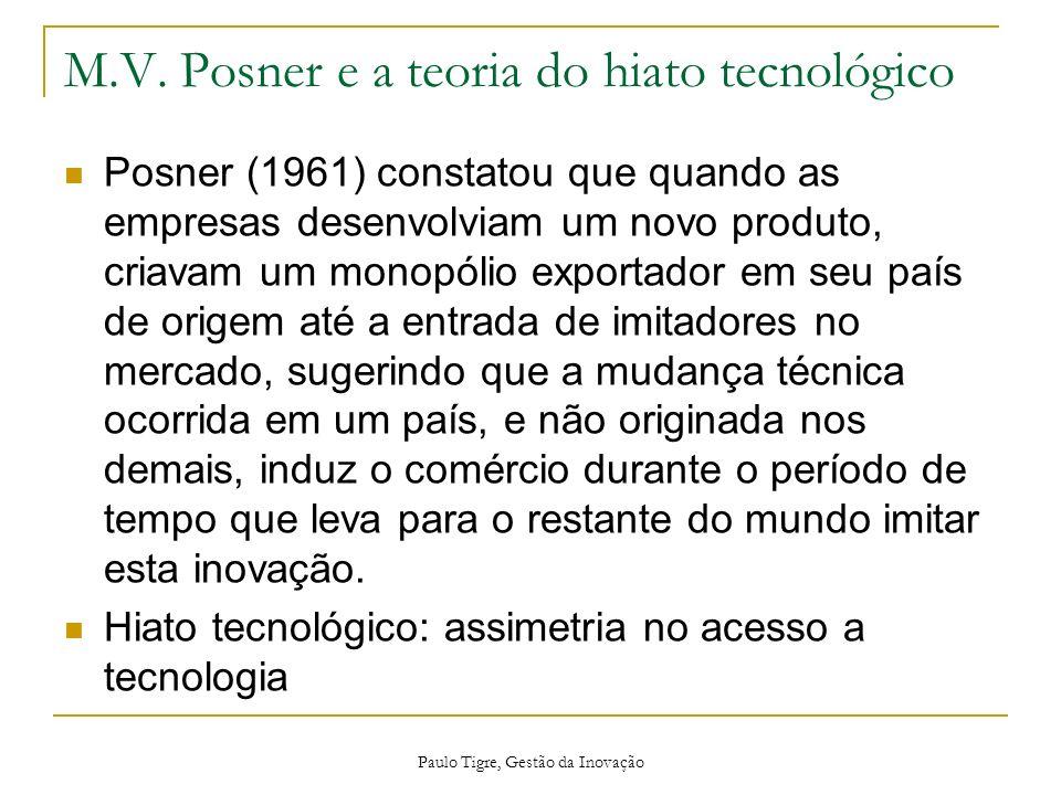 M.V. Posner e a teoria do hiato tecnológico Posner (1961) constatou que quando as empresas desenvolviam um novo produto, criavam um monopólio exportad