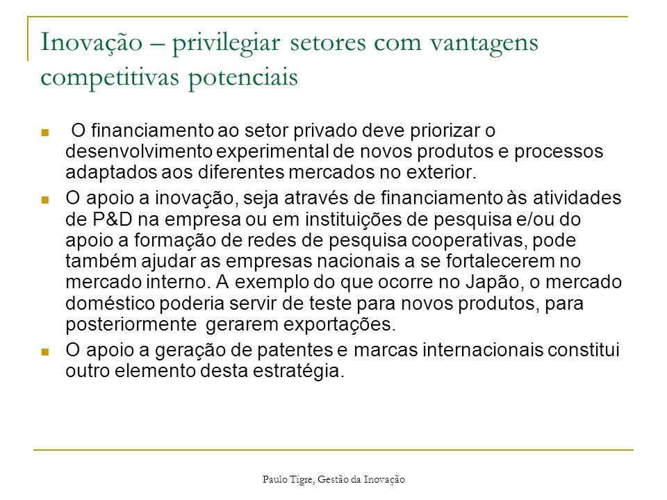 Paulo Tigre, Gestão da Inovação Inovação – privilegiar setores com vantagens competitivas potenciais O financiamento ao setor privado deve priorizar o