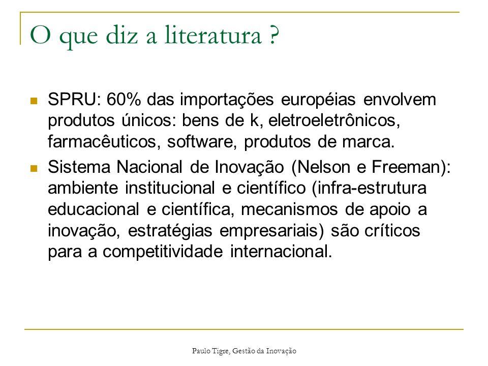 O que diz a literatura ? SPRU: 60% das importações européias envolvem produtos únicos: bens de k, eletroeletrônicos, farmacêuticos, software, produtos