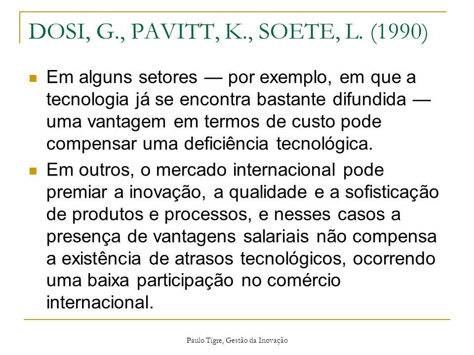 DOSI, G., PAVITT, K., SOETE, L. (1990) Em alguns setores por exemplo, em que a tecnologia já se encontra bastante difundida uma vantagem em termos de