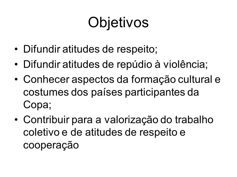 Objetivos Difundir atitudes de respeito; Difundir atitudes de repúdio à violência; Conhecer aspectos da formação cultural e costumes dos países partic