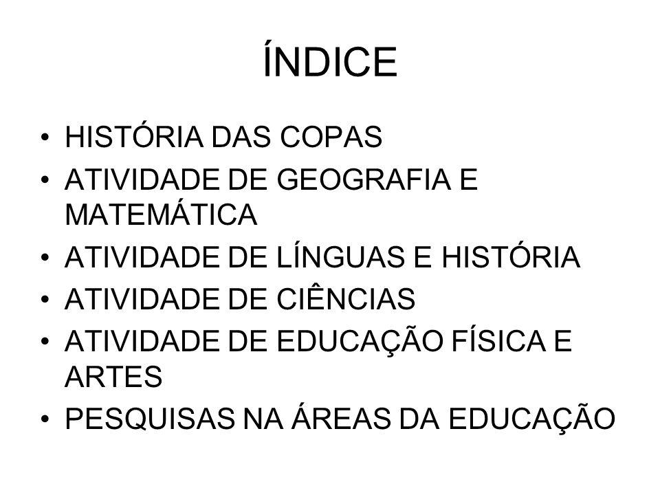 ATIVIDADES Conecte-se ao site de busca da GOOGLE: www.google.com.br e minimize-o; www.google.com.br Abra sua caixa postal eletrônica Gmail e minimize-a.