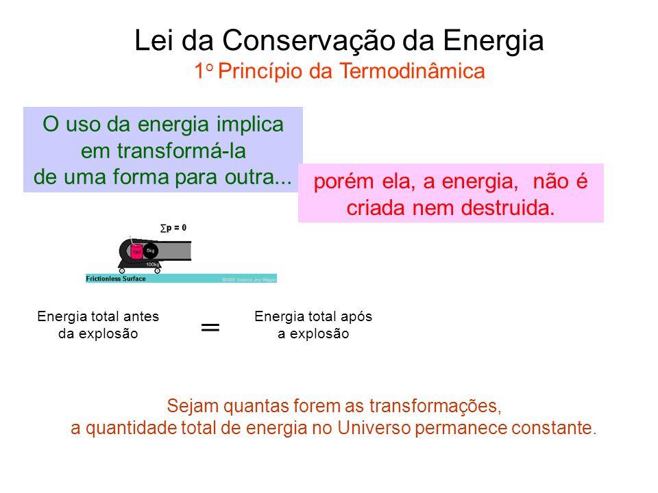 Lei da Conservação da Energia 1 o Princípio da Termodinâmica O uso da energia implica em transformá-la de uma forma para outra... Energia total antes