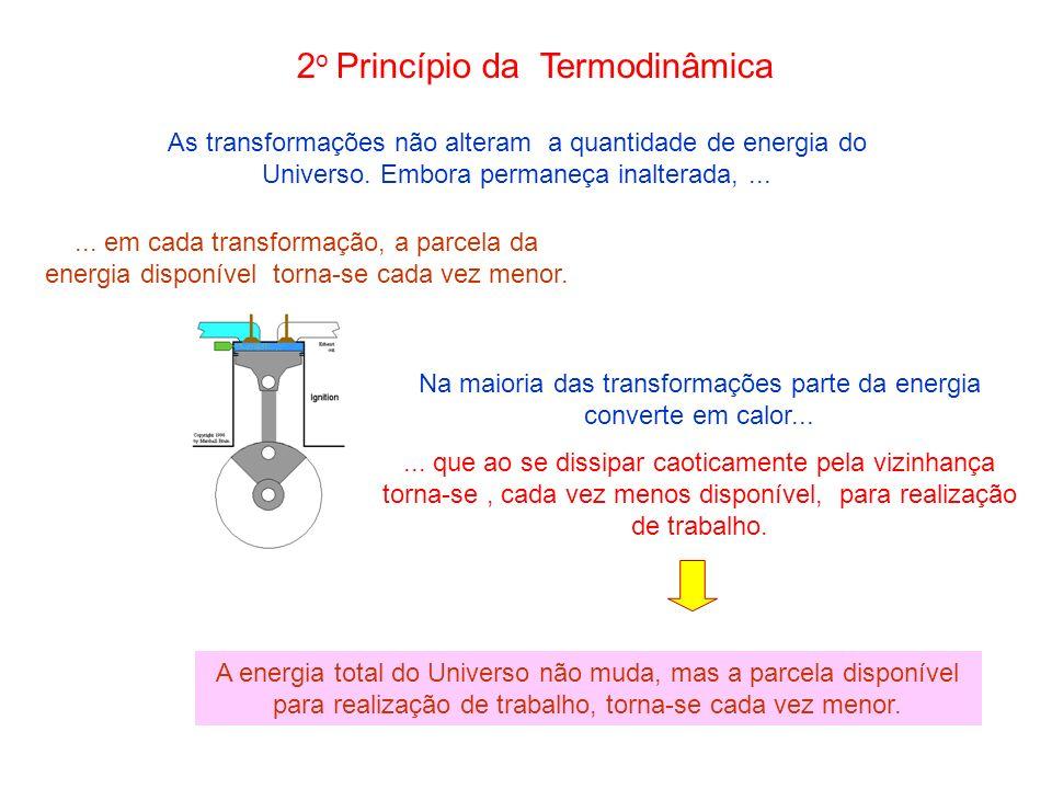 As transformações não alteram a quantidade de energia do Universo. Embora permaneça inalterada,...... em cada transformação, a parcela da energia disp