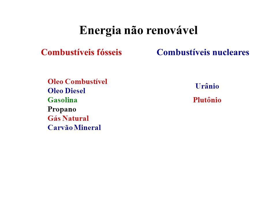 Energia não renovável Combustíveis fósseis Oleo Combustível Oleo Diesel Gasolina Propano Gás Natural Carvão Mineral Combustíveis nucleares Urânio Plut