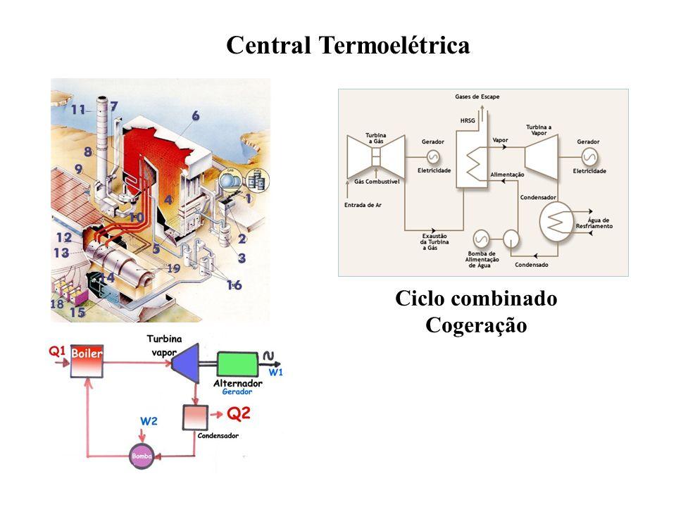 Central Termoelétrica Ciclo combinado Cogeração