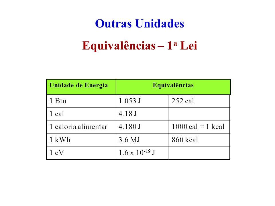 Outras Unidades Equivalências – 1 a Lei 1 Btu1.053 J252 cal 1 cal4,18 J 1 caloria alimentar4.180 J1000 cal = 1 kcal 1 kWh3,6 MJ860 kcal 1 eV1,6 x 10 -