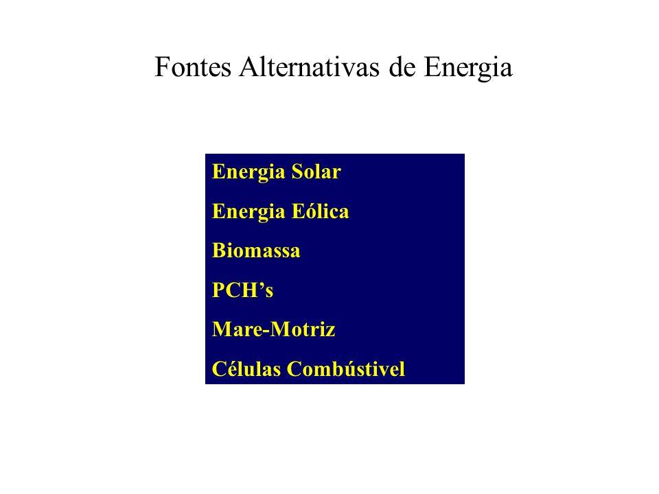 Fontes Alternativas de Energia Energia Solar Energia Eólica Biomassa PCHs Mare-Motriz Células Combústivel