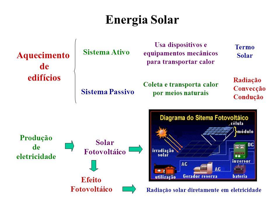 Energia Solar Aquecimento de edifícios Sistema Passivo Sistema Ativo Coleta e transporta calor por meios naturais Usa dispositivos e equipamentos mecâ